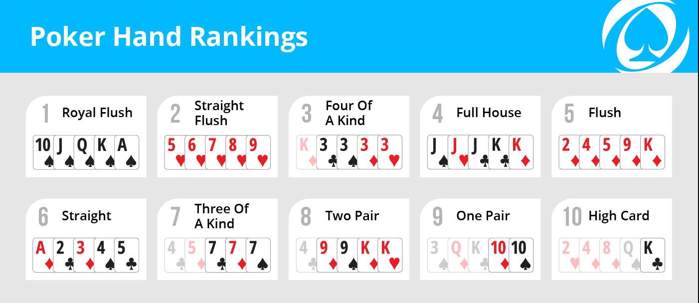 Jebetting poker hand reha chrischona 4126 bettingen notaire